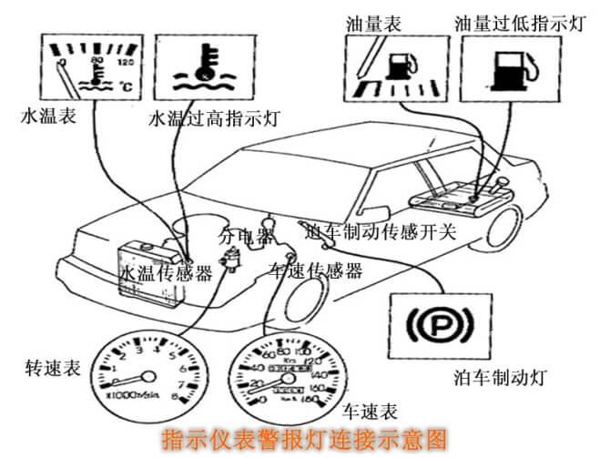 简单的汽车结构示意图